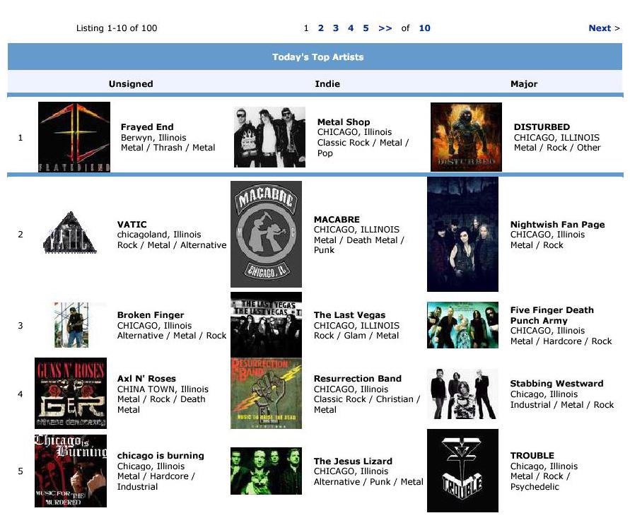 Metal Shop Number One on Myspace